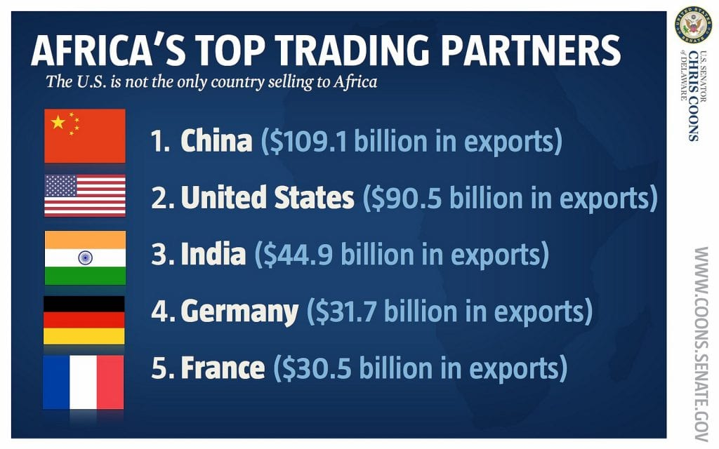 AfricaTopTradePartner