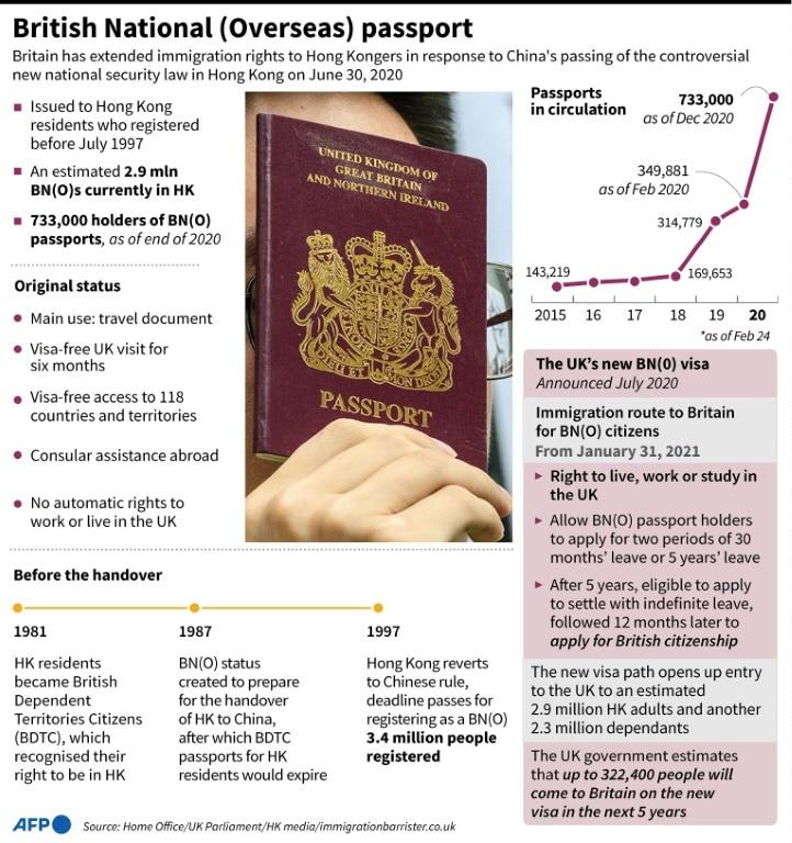 BN(O) Passport