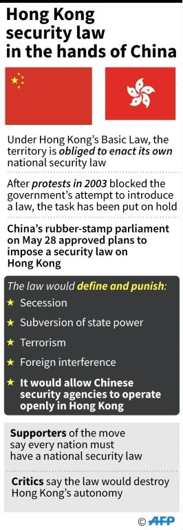 Beijing Hit by Foreign Criticism.afp