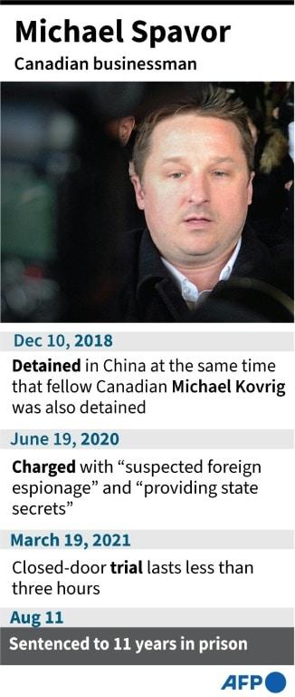 Canadian Businessman Michael Spavor