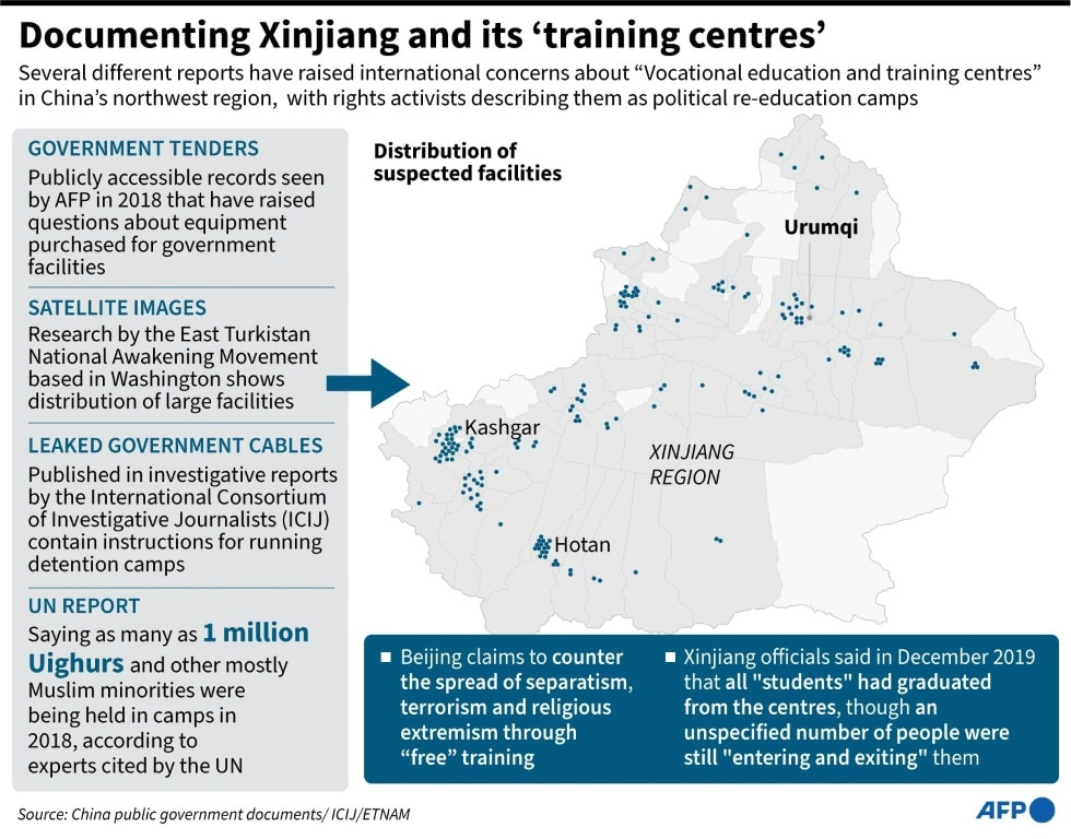 China's Detention Policies in Xinjiang