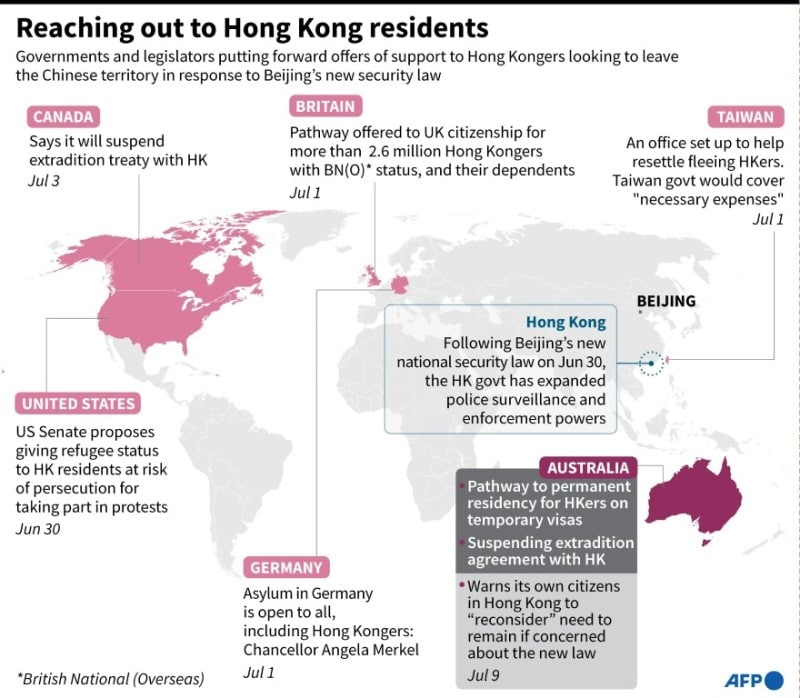Countries Willing to Welcome Hong Kongers.afp