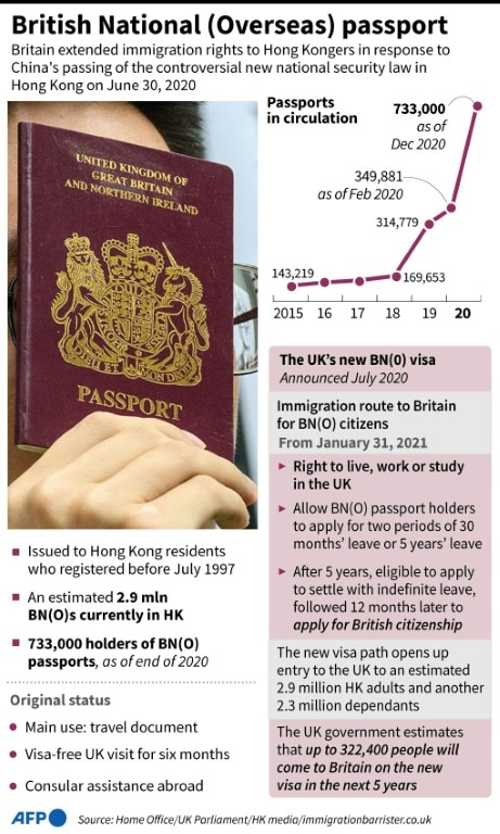 Graphic on BN(O) Passport