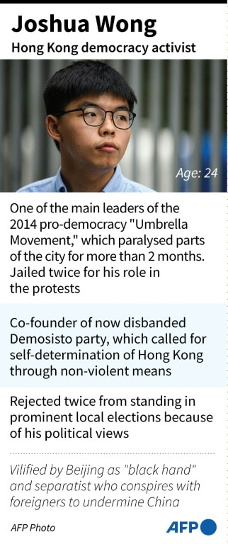 Joshua Wong Profile