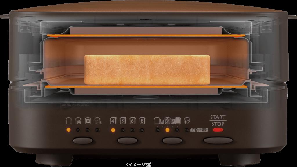 Mitsubishi Toaster