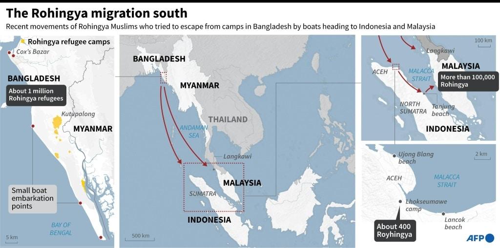 The Rohingya Migration