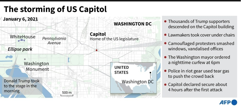 The Storming of US Capitol