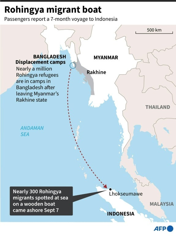 Voyage Taken by Rohingya Muslims